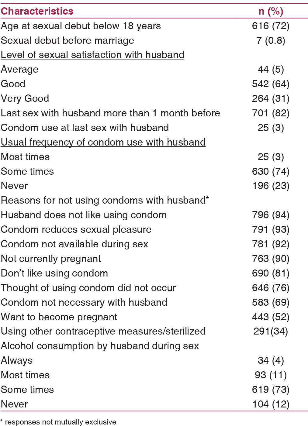 Table 2: Sexual behavior of wives of migrant workers (N=850)